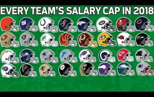 VIDEO: Every Team's Salary Cap in 2018 from Most to Least